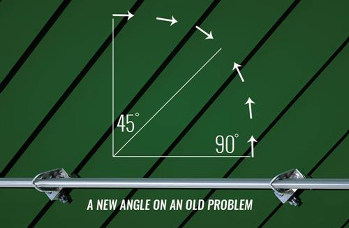 A New angle on an old problem:  Introducing the Variable Angled Bracket (VAB™)